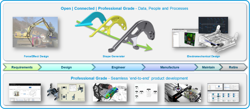 What 39 S New For Inventor 2016 R2 Applied Engineering
