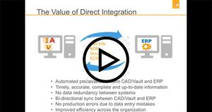 The Value of Integrating Engineering Data & ERP