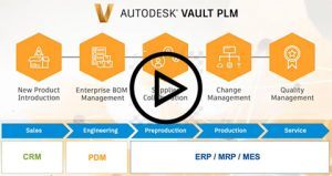 The Difference Between PDM & PLM and Why You Need Both