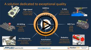 Streamlining Manufacturing with Advanced CAM